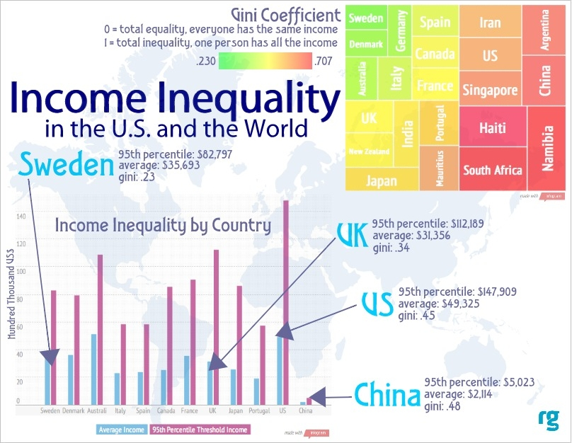 ____Income_Inequality_in_the_U.S._and_the_World title=