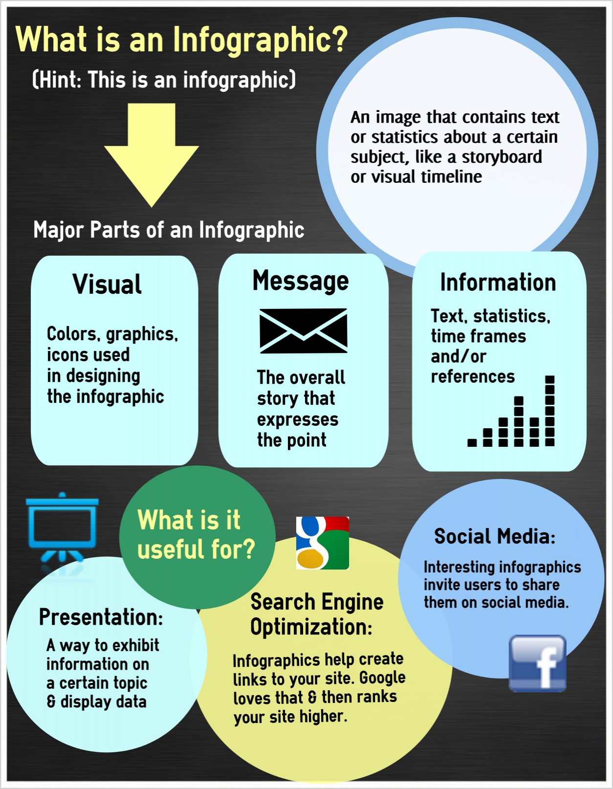 how to make your own infographic