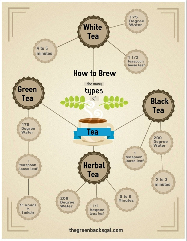 How_to_Brew_Tea title=