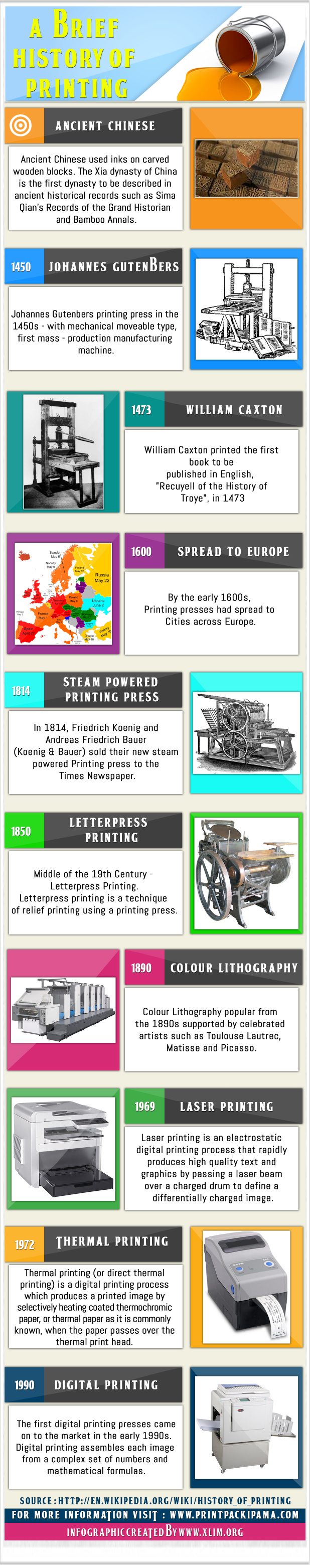 a history of the printing press