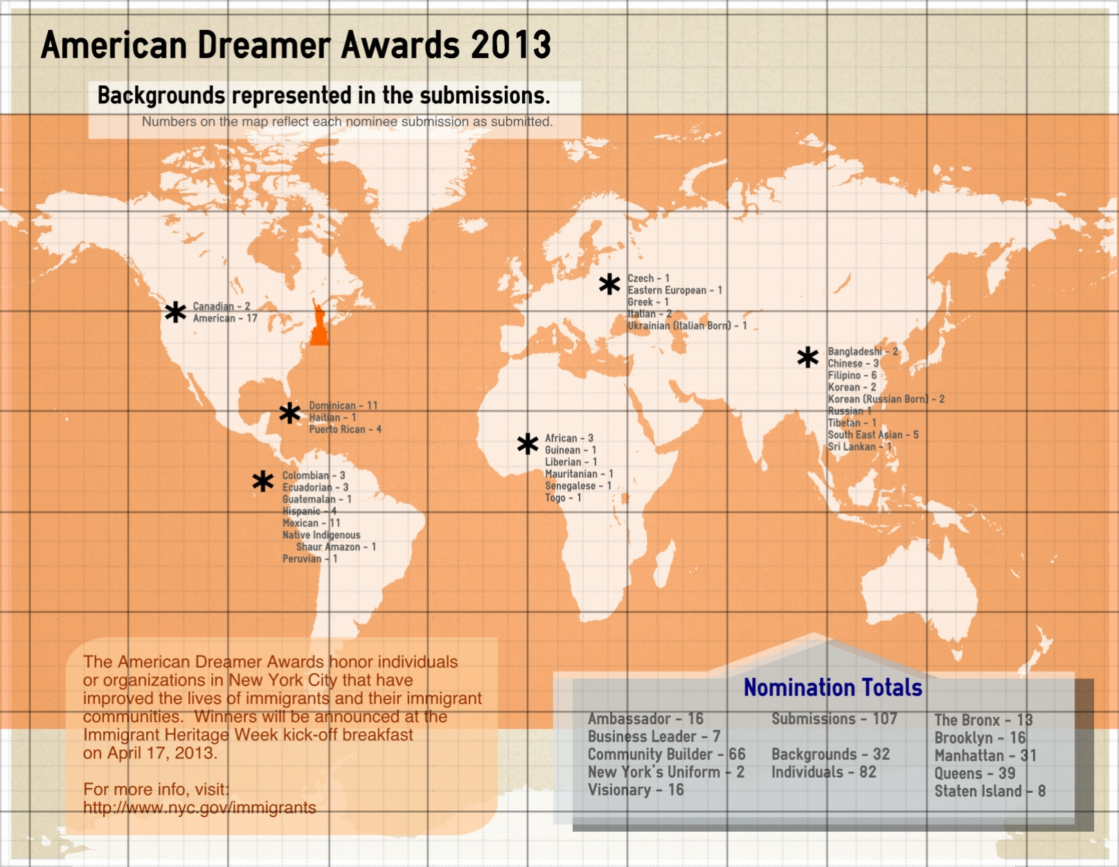 AmericanDreamerAwards2013 title=