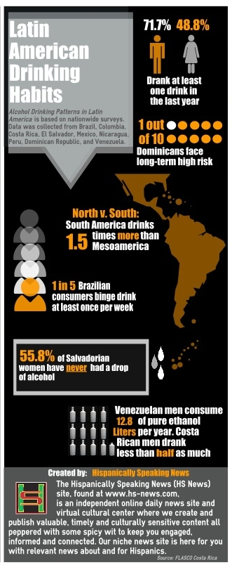 _HS-News_LatAm_Drinking_Habits title=