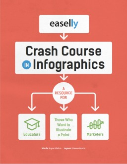 create and share visual ideas using infographics