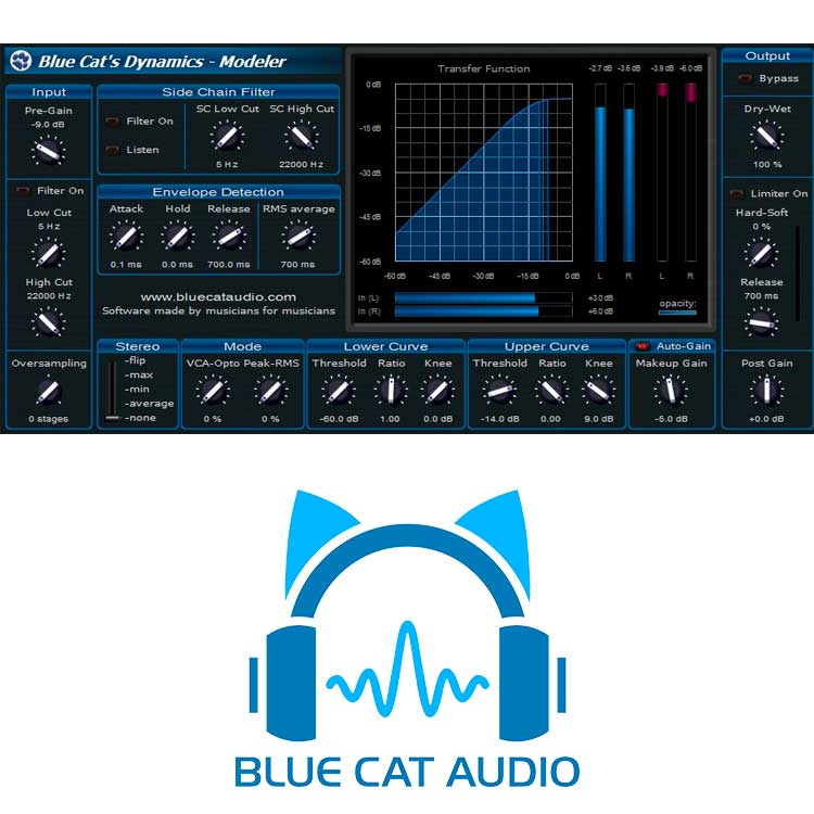 blue caat audio dynamics