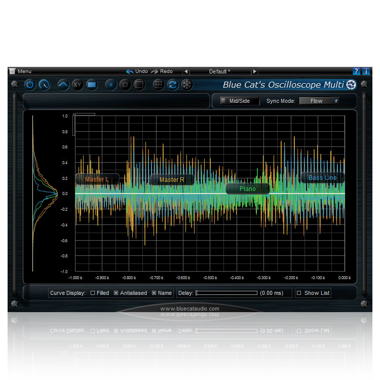 Blue Cat Oscilloscope Multi