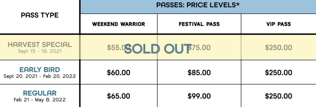 Tickets & Passes