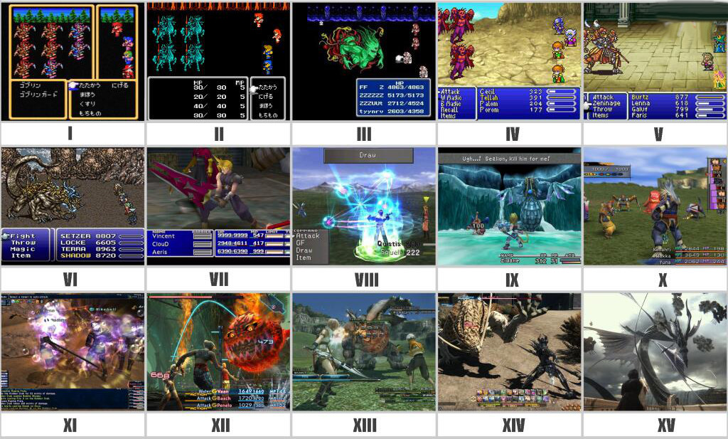 All Final Fantasy games with screenshots.