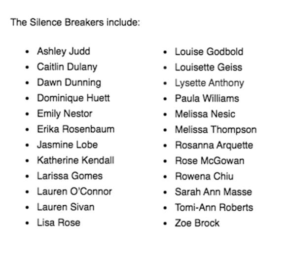List of women who broke silence about Harvey Weinstein
