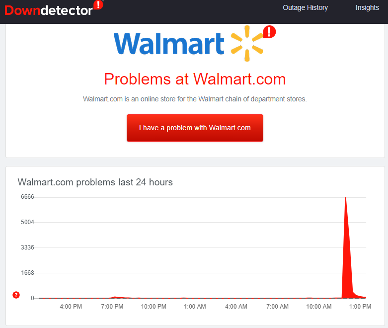 walmart site outage data via downdetector