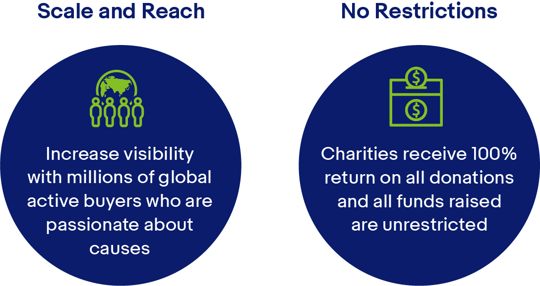 Use eBay for Charity for scale and reach, and no restrictions.