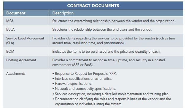 It Contract Negotiation Tips And Techniques Ecg Management Consultants