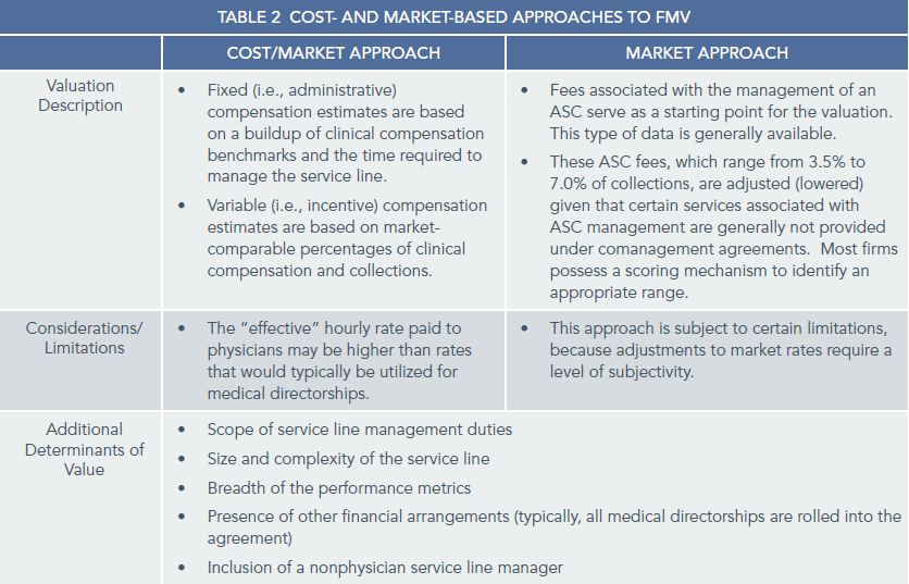 scope of compensation management