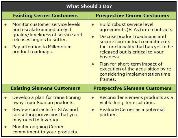 What the Future Holds for Cerner and Siemens Customers - ECG