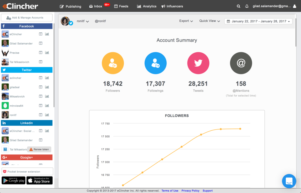 eclincher, social media analytics reports
