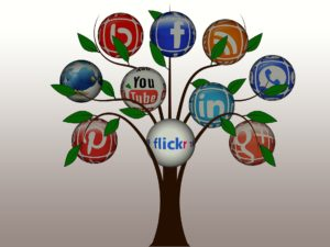 Social Media Marketing ROI | Tree of Social Media | eClincher