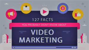 127-facts-about-video-marketing