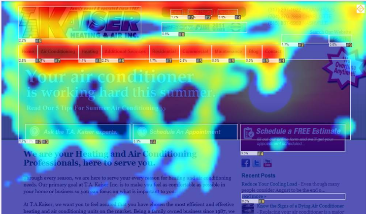 How to Use a Heat Map to Improve Sales - eClincher Heat Map Examples on