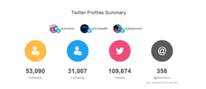 social media analytics-reports-multiple-profiles-view