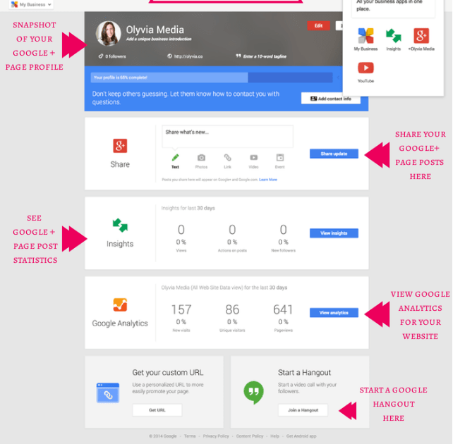google my business dashboard images