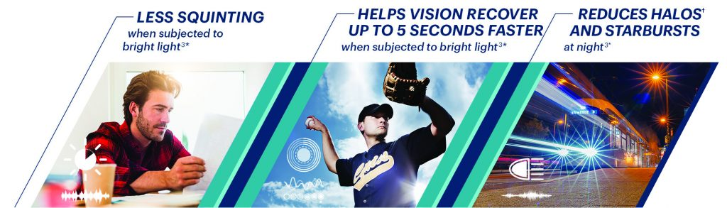 Acuvue Oasys with Transitions contact lenses in Columbus   North Star Vision Center