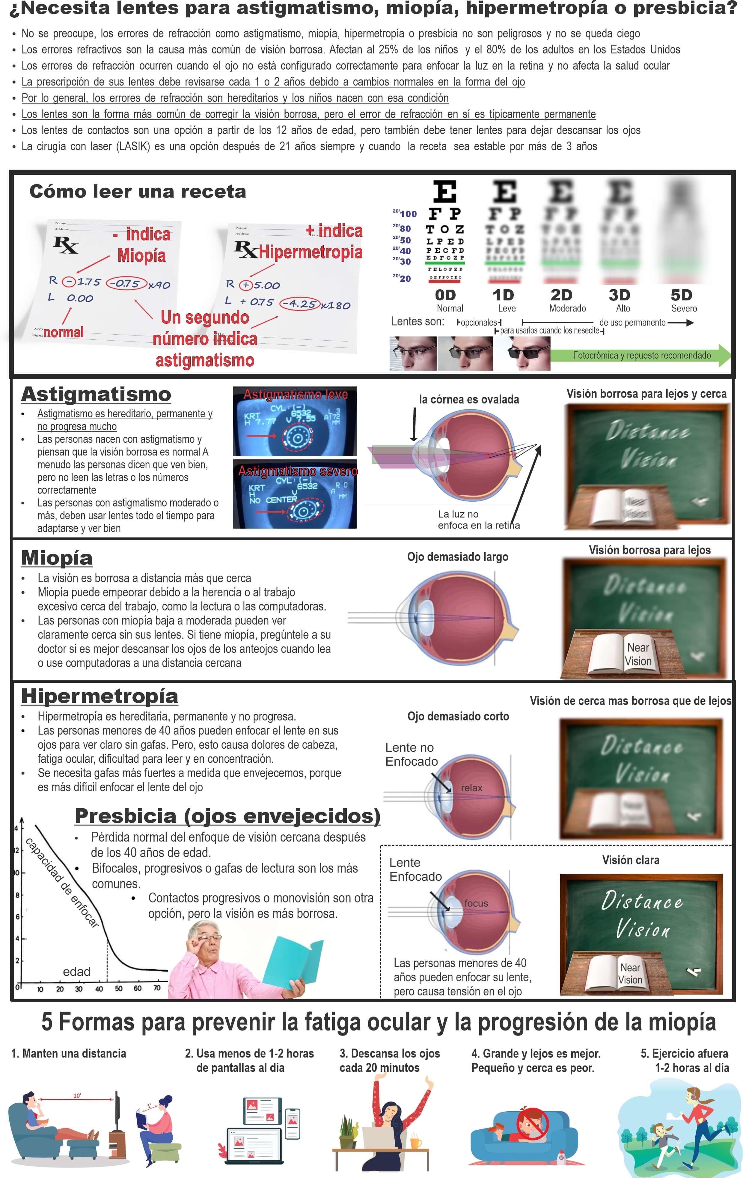 NeedGlassesForRefractive Errors, PRESBYOPIA SP