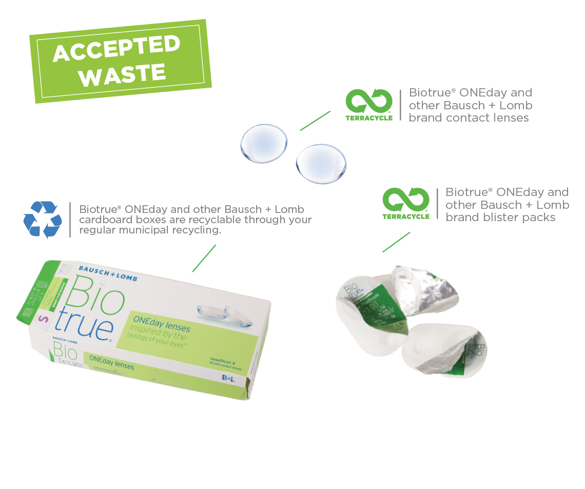 BioTrue Accepted Waste, Eye Doctor in Athens, GA