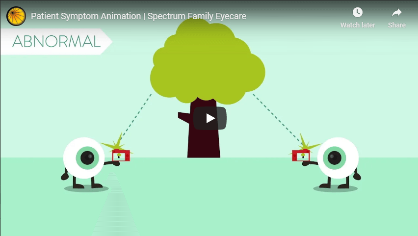 Patient Symptom Animation Spectrum Family Eyecare YouTube
