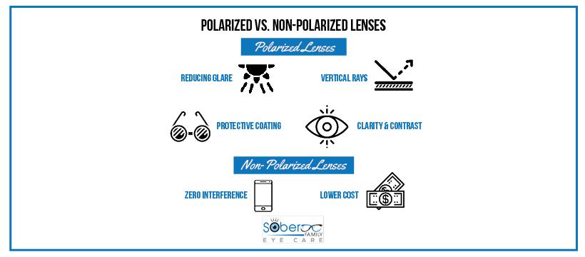 SoberFamilyEyecare PolarizedLenses webbanner