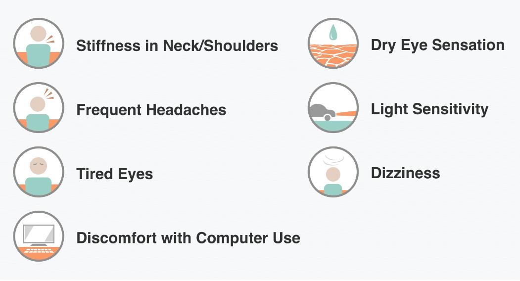 Digital strain symptoms