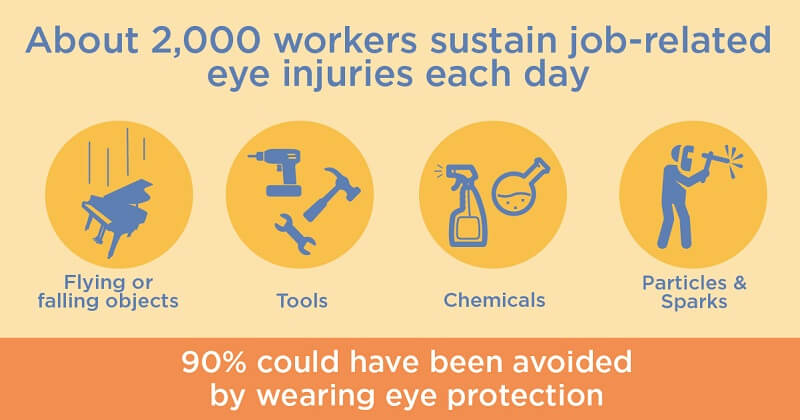Workplace Wellness Dangers Infographic 2020