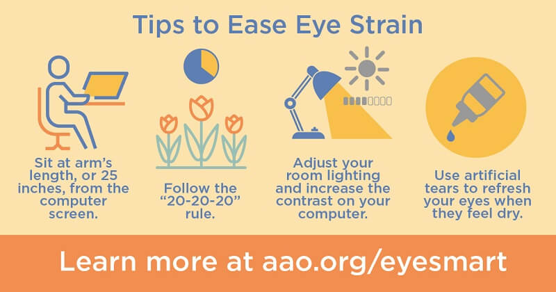 Workplace Wellness EyeStrain Infographic 2020