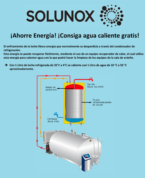 """Solunox"" Temperature Recuperators"