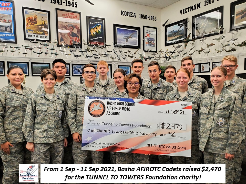 AFJROTC -- Not for Self, but for Country -- 2021