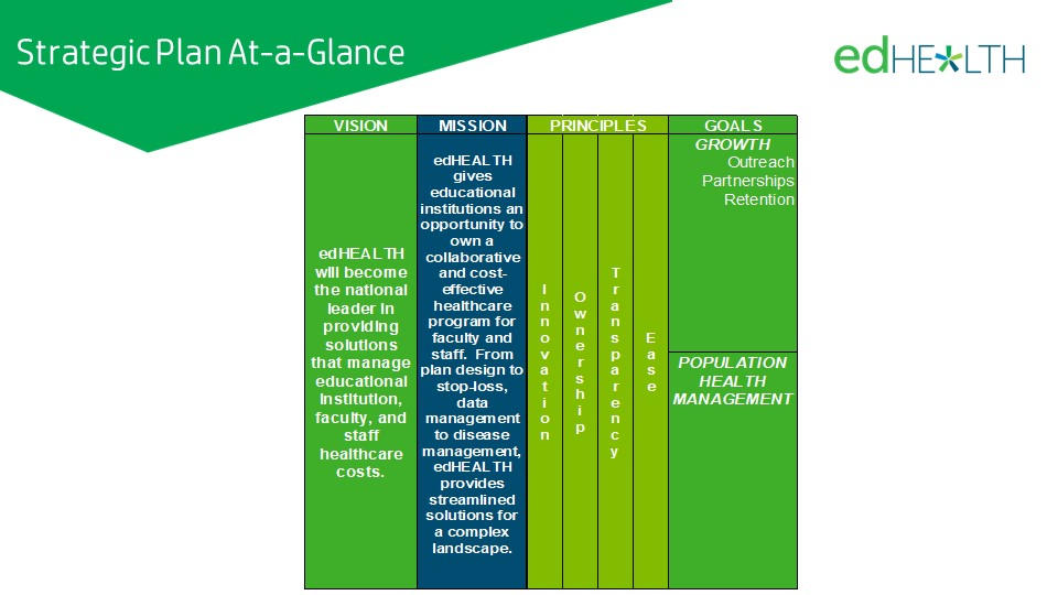 Strategic Plan At-a-Glance