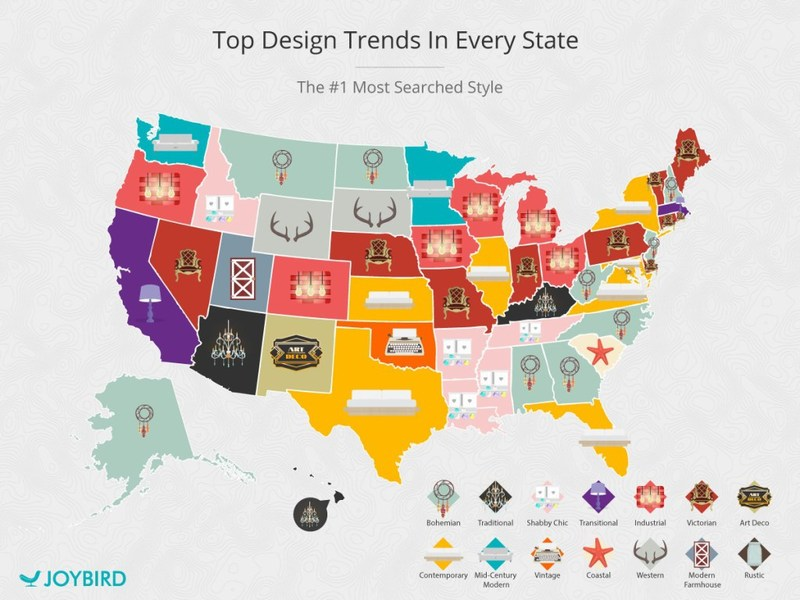 What's trending in the midwest? Industrial design