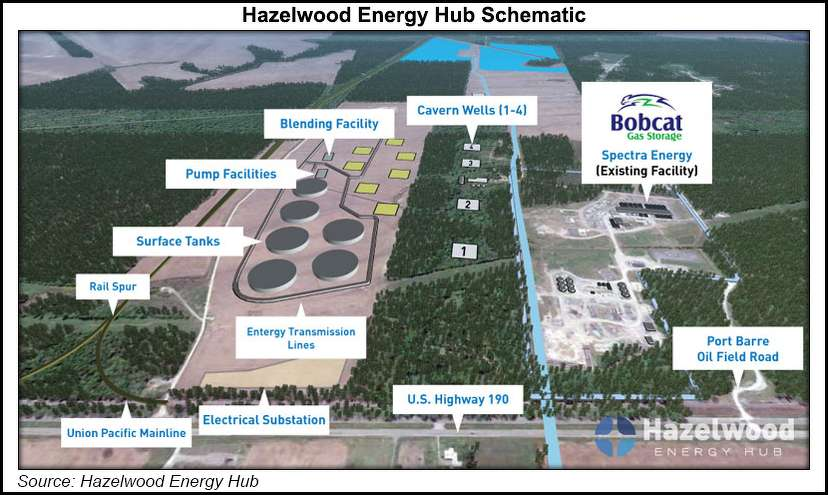 The Hazelwood Energy Hub, scheduled for a 2018 completion, will also utilize 750 acres of underground salt caverns and surface storage which are adjacent to the Bobcat Energy facility located off U.S. 190 east of Port Barre.