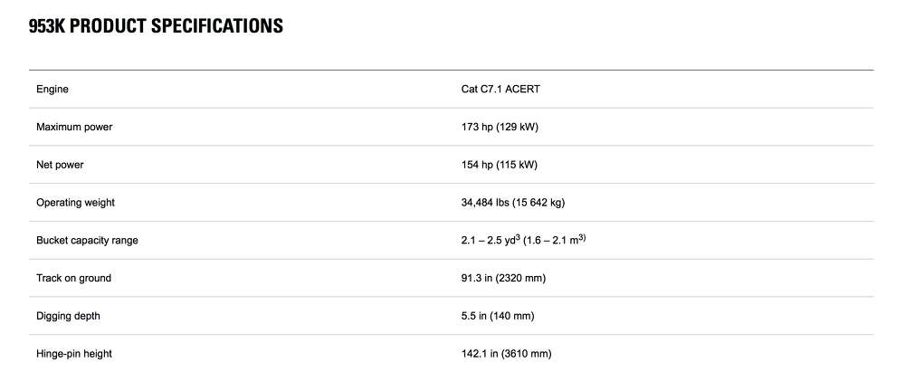 CAT 953K Track Loader product specifications.