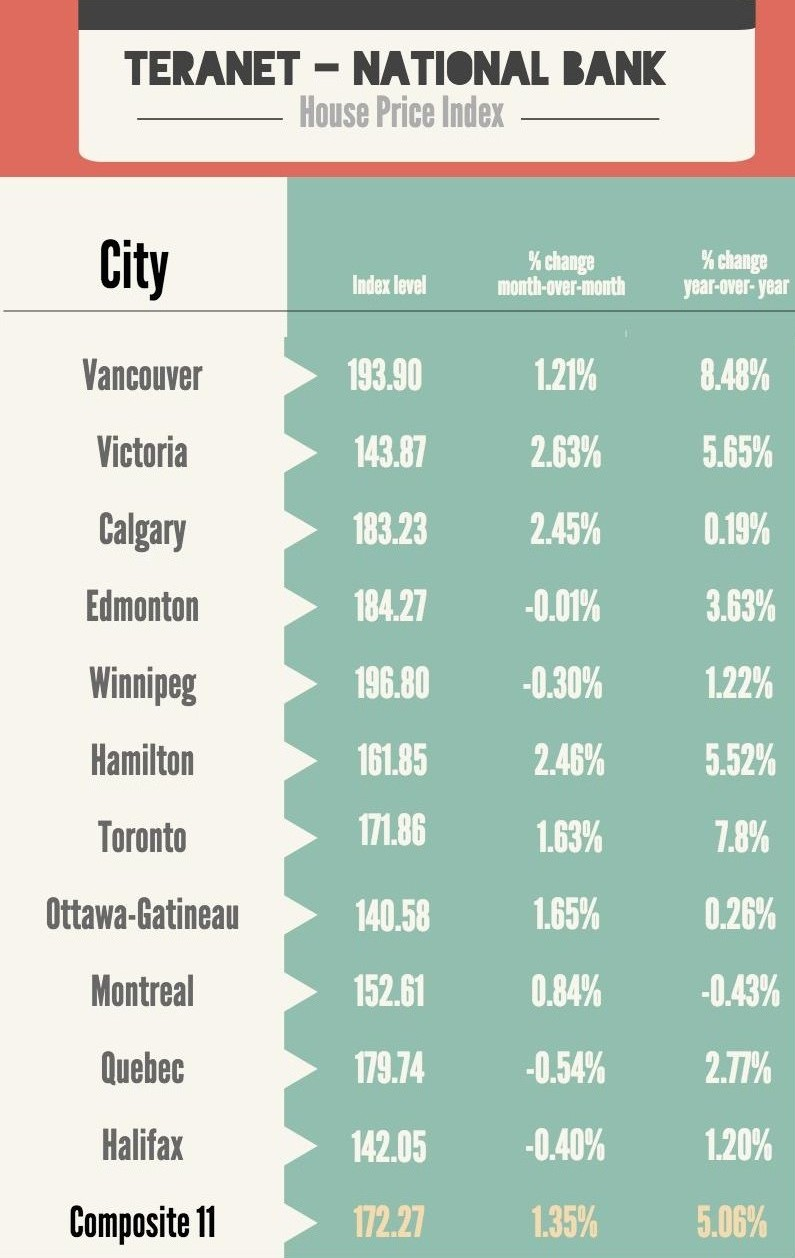 home-prices-in-june