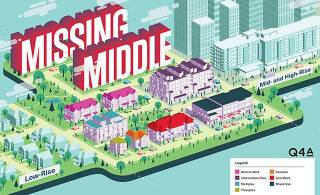 High-density housing: the next big thing in the GTA