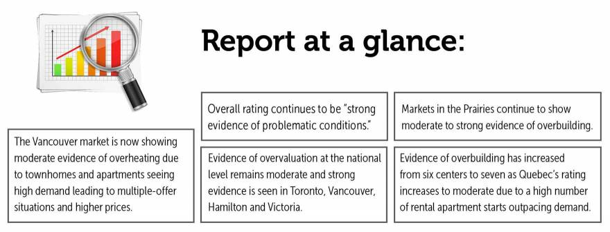 CMHC_Housing_Market_Assessment_July_2017
