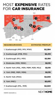 Car insurance: The most expensive (and cheapest) areas
