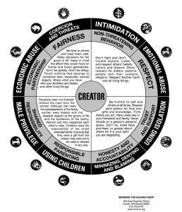 Duluth Creator Wheel