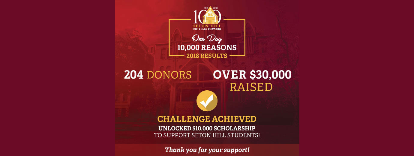 Day of Giving Goal Exceeded!