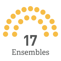 17 Ensembles Graphic