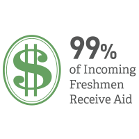 99% of Incoming Freshmen Receive Aid Graphic