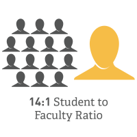 14:1 Student to Faculty Ratio Graphic