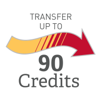 Transfer 90 credits graphic