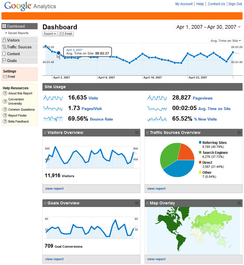 Google analytics blog post