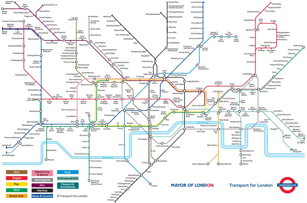 London music genres