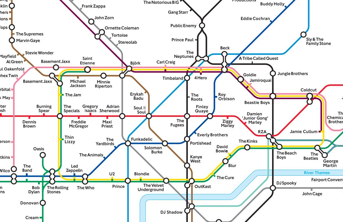 London music genres detail